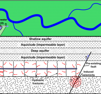 HydroFrac